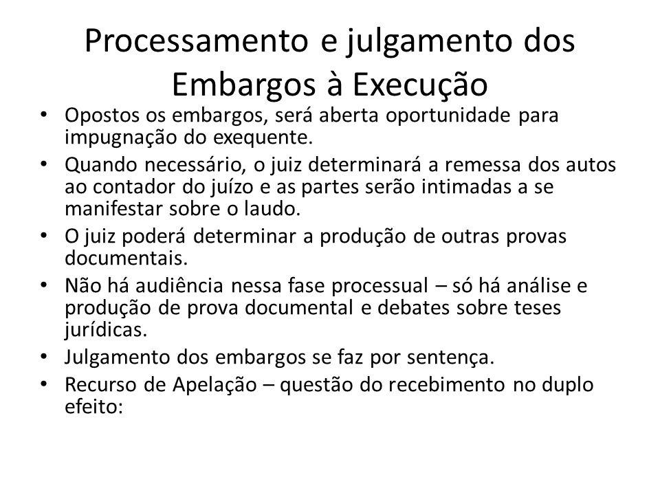 Processamento e julgamento dos Embargos à Execução Opostos os embargos, será aberta oportunidade para impugnação do exequente.