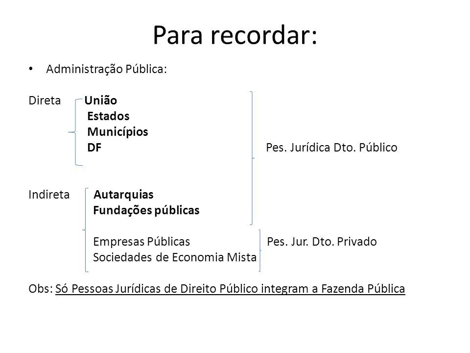 Para recordar: Administração Pública: Direta União Estados Municípios DF Pes. Jurídica Dto. Público Indireta Autarquias Fundações públicas Empresas Pú