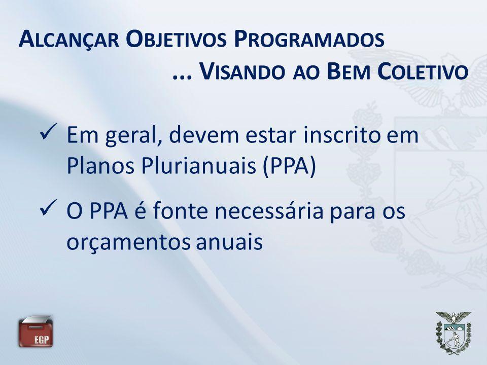 A LCANÇAR O BJETIVOS P ROGRAMADOS...