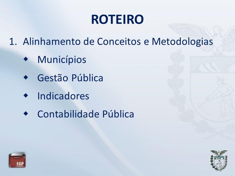 ROTEIRO 1.Alinhamento de Conceitos e Metodologias Municípios Gestão Pública Indicadores Contabilidade Pública