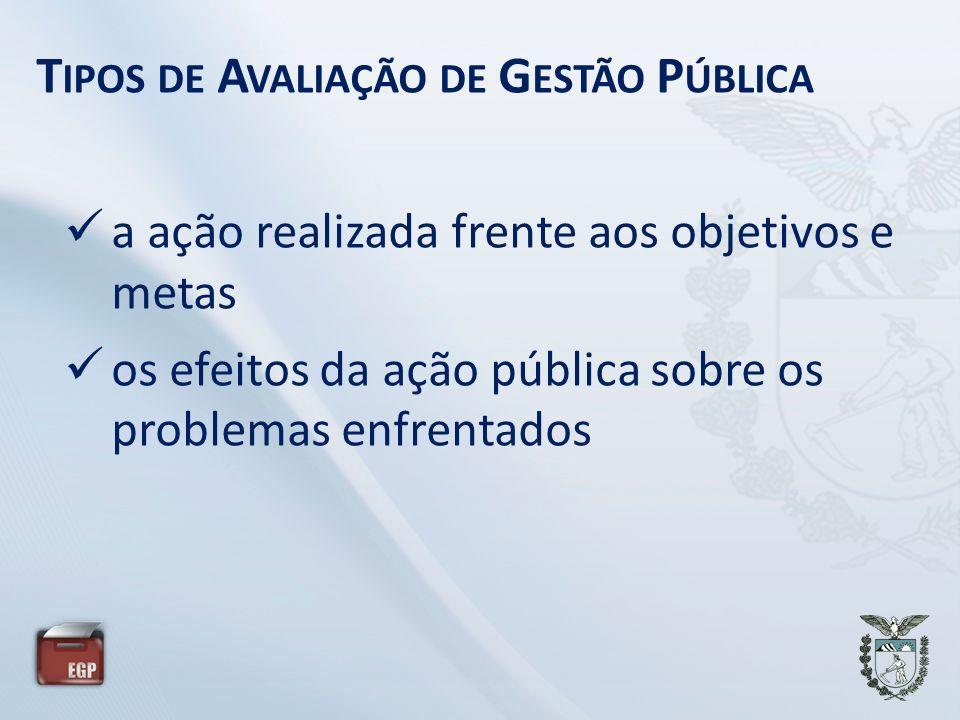 T IPOS DE A VALIAÇÃO DE G ESTÃO P ÚBLICA a ação realizada frente aos objetivos e metas os efeitos da ação pública sobre os problemas enfrentados