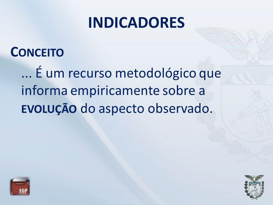 INDICADORES C ONCEITO... É um recurso metodológico que informa empiricamente sobre a EVOLUÇÃO do aspecto observado.