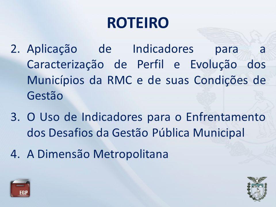 ROTEIRO 2.Aplicação de Indicadores para a Caracterização de Perfil e Evolução dos Municípios da RMC e de suas Condições de Gestão 3.O Uso de Indicadores para o Enfrentamento dos Desafios da Gestão Pública Municipal 4.A Dimensão Metropolitana