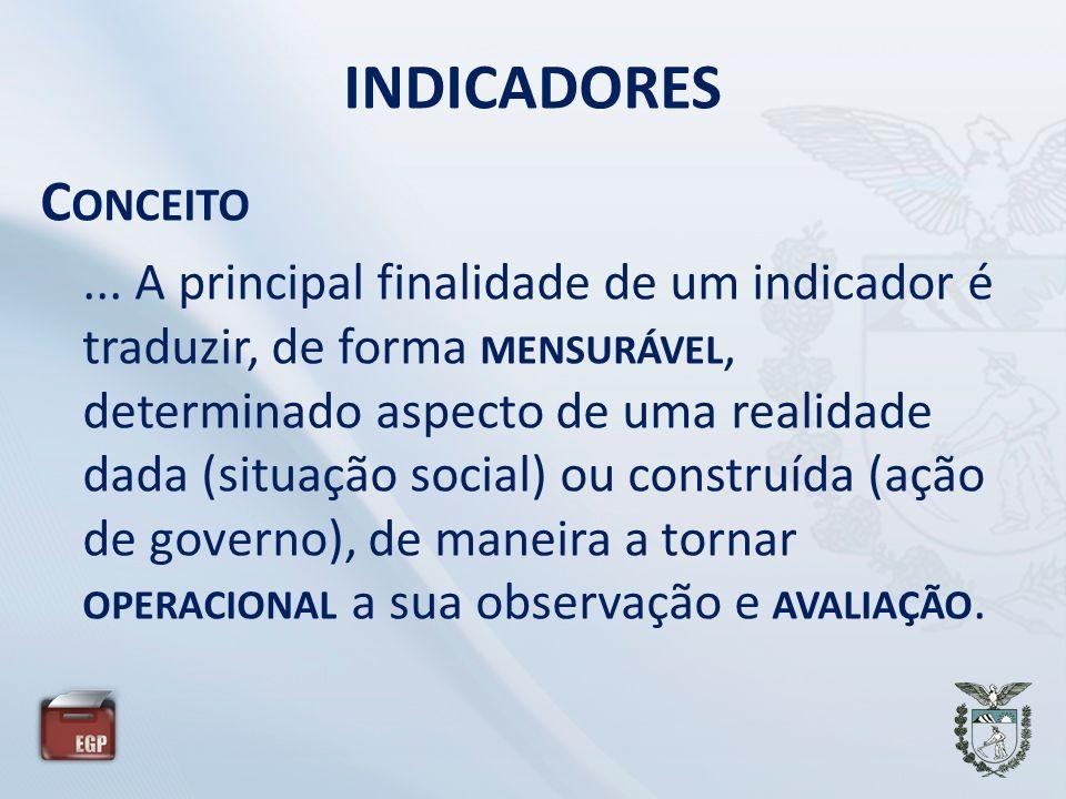 INDICADORES C ONCEITO... A principal finalidade de um indicador é traduzir, de forma MENSURÁVEL, determinado aspecto de uma realidade dada (situação s