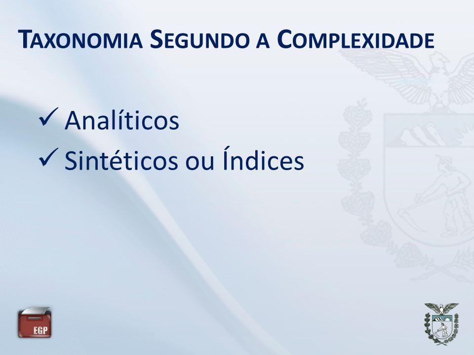 T AXONOMIA S EGUNDO A C OMPLEXIDADE Analíticos Sintéticos ou Índices