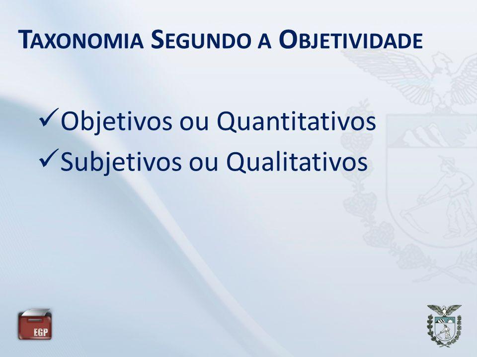 T AXONOMIA S EGUNDO A O BJETIVIDADE Objetivos ou Quantitativos Subjetivos ou Qualitativos