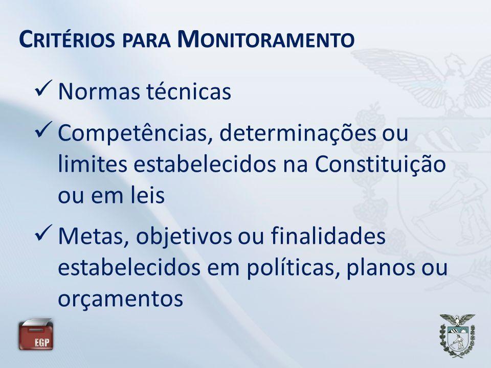 C RITÉRIOS PARA M ONITORAMENTO Normas técnicas Competências, determinações ou limites estabelecidos na Constituição ou em leis Metas, objetivos ou finalidades estabelecidos em políticas, planos ou orçamentos