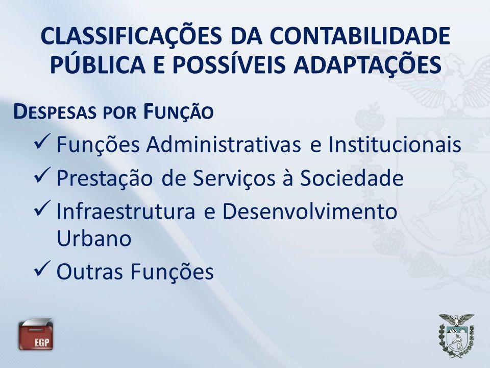 CLASSIFICAÇÕES DA CONTABILIDADE PÚBLICA E POSSÍVEIS ADAPTAÇÕES D ESPESAS POR F UNÇÃO Funções Administrativas e Institucionais Prestação de Serviços à