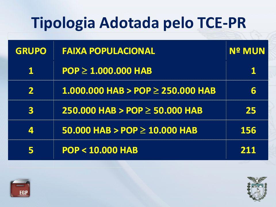 Tipologia Adotada pelo TCE-PR