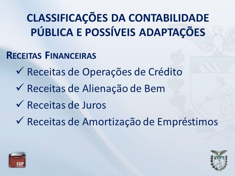 CLASSIFICAÇÕES DA CONTABILIDADE PÚBLICA E POSSÍVEIS ADAPTAÇÕES R ECEITAS F INANCEIRAS Receitas de Operações de Crédito Receitas de Alienação de Bem Re