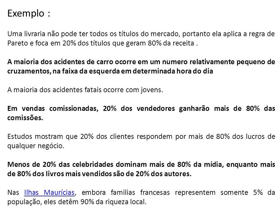 Princípio de Pareto Exemplo : Uma livraria não pode ter todos os títulos do mercado, portanto ela aplica a regra de Pareto e foca em 20% dos títulos q