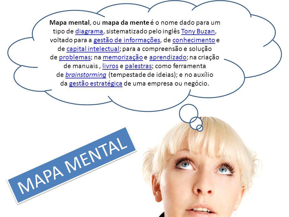 MAPA MENTAL Mapa mental, ou mapa da mente é o nome dado para um tipo de diagrama, sistematizado pelo inglês Tony Buzan, voltado para a gestão de infor
