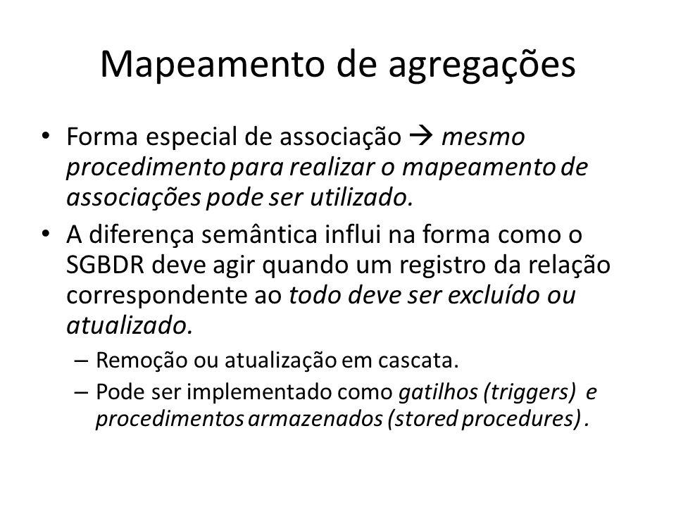 Mapeamento de agregações Forma especial de associação mesmo procedimento para realizar o mapeamento de associações pode ser utilizado. A diferença sem