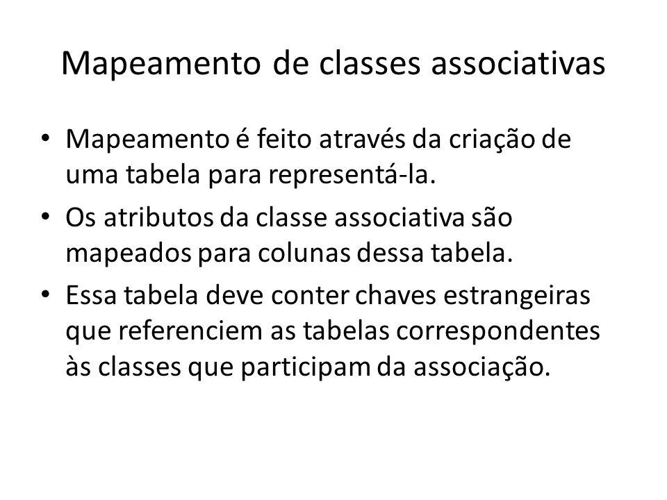 Mapeamento de classes associativas Mapeamento é feito através da criação de uma tabela para representá-la. Os atributos da classe associativa são mape
