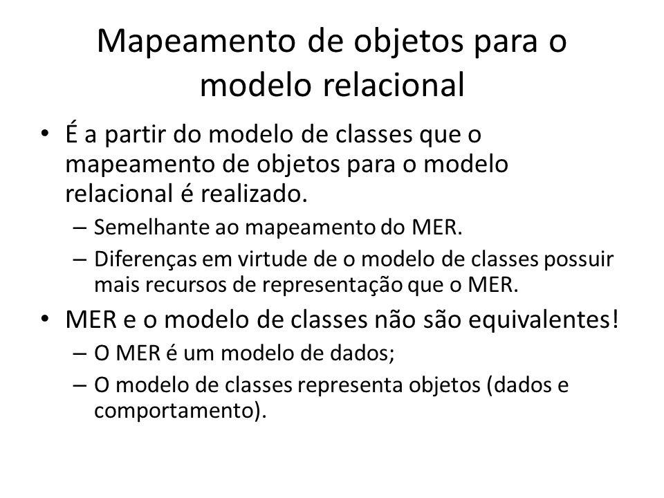 Mapeamento de objetos para o modelo relacional É a partir do modelo de classes que o mapeamento de objetos para o modelo relacional é realizado. – Sem