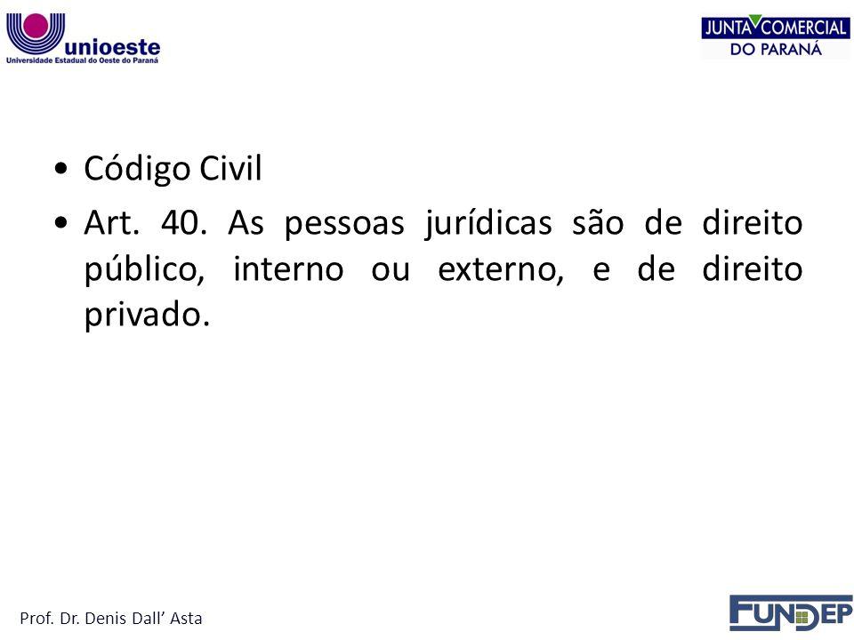 PESSOA JURÍDICA Código Civil Art.40.