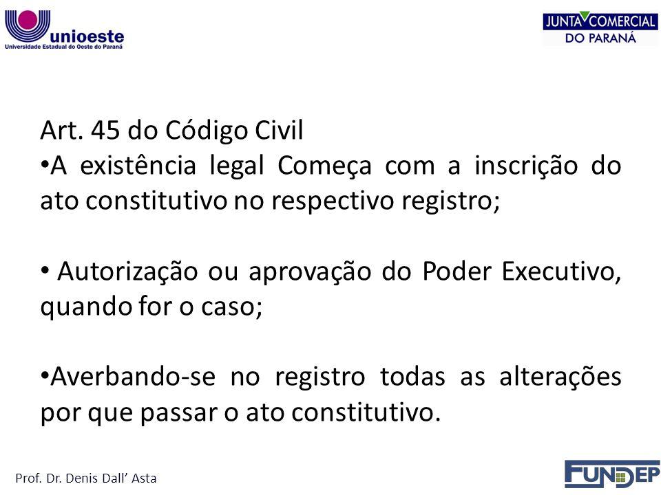 Art. 45 do Código Civil A existência legal Começa com a inscrição do ato constitutivo no respectivo registro; Autorização ou aprovação do Poder Execut