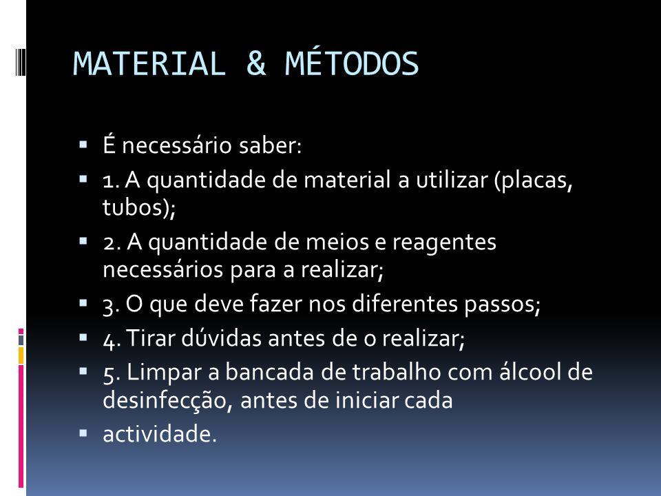 MATERIAL & MÉTODOS É necessário saber: 1. A quantidade de material a utilizar (placas, tubos); 2. A quantidade de meios e reagentes necessários para a