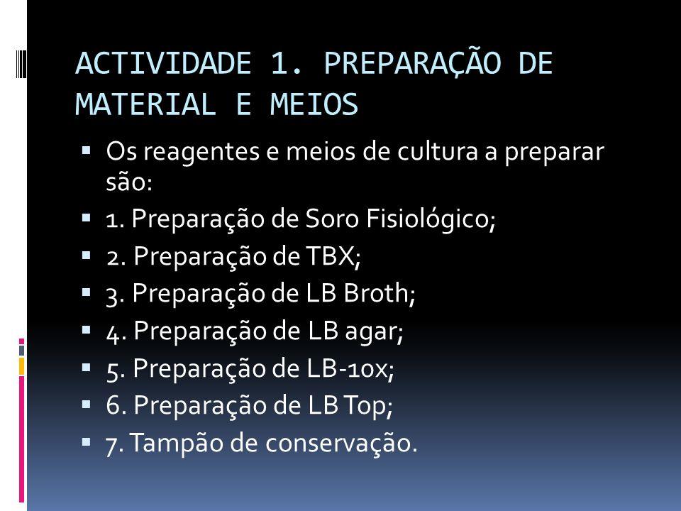 ACTIVIDADE 1. PREPARAÇÃO DE MATERIAL E MEIOS Os reagentes e meios de cultura a preparar são: 1. Preparação de Soro Fisiológico; 2. Preparação de TBX;