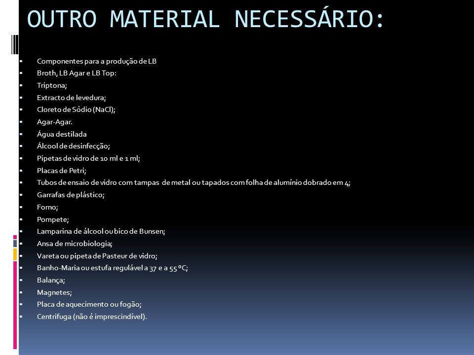 OUTRO MATERIAL NECESSÁRIO: Componentes para a produção de LB Broth, LB Agar e LB Top: Triptona; Extracto de levedura; Cloreto de Sódio (NaCl); Agar-Ag