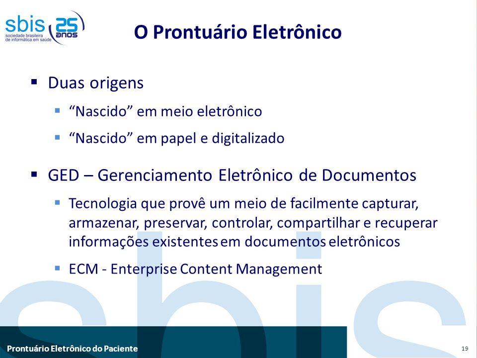 Prontuário Eletrônico do Paciente O Prontuário Eletrônico Duas origens Nascido em meio eletrônico Nascido em papel e digitalizado GED – Gerenciamento
