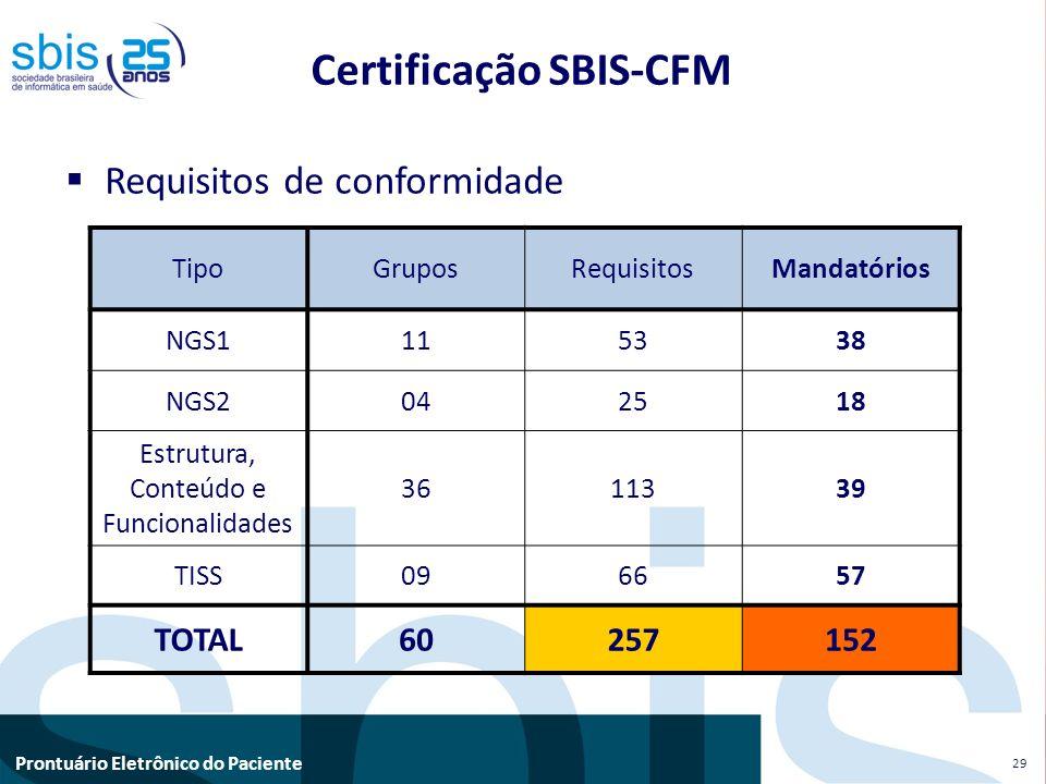 Prontuário Eletrônico do Paciente Requisitos de conformidade 29 TipoGruposRequisitosMandatórios NGS1115338 NGS2042518 Estrutura, Conteúdo e Funcionali