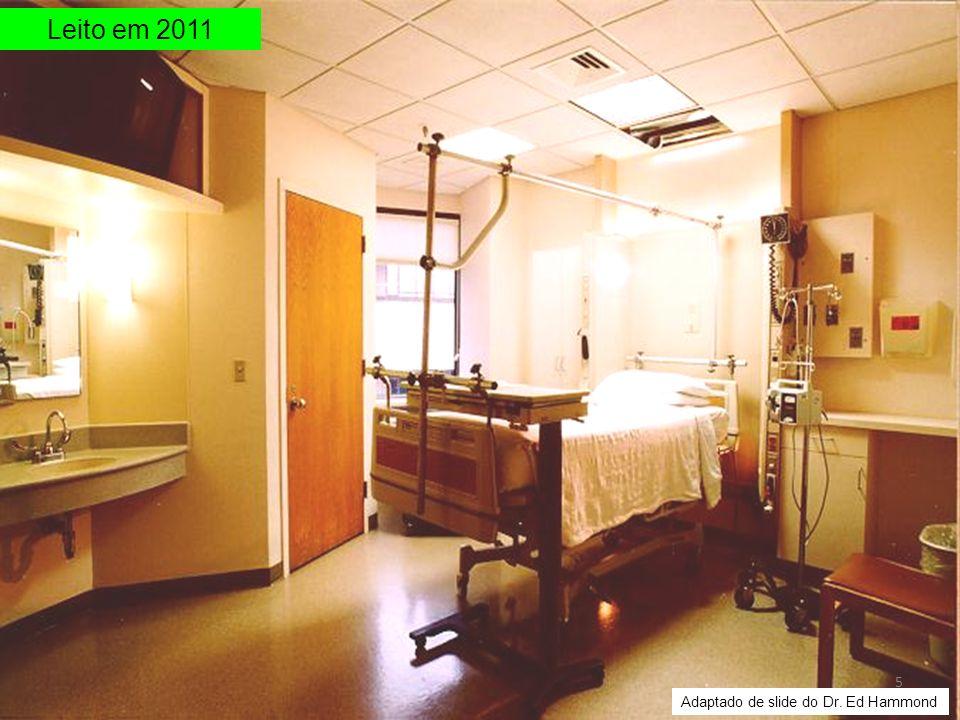 Prontuário Eletrônico do Paciente PEP, RES ou S-RES.
