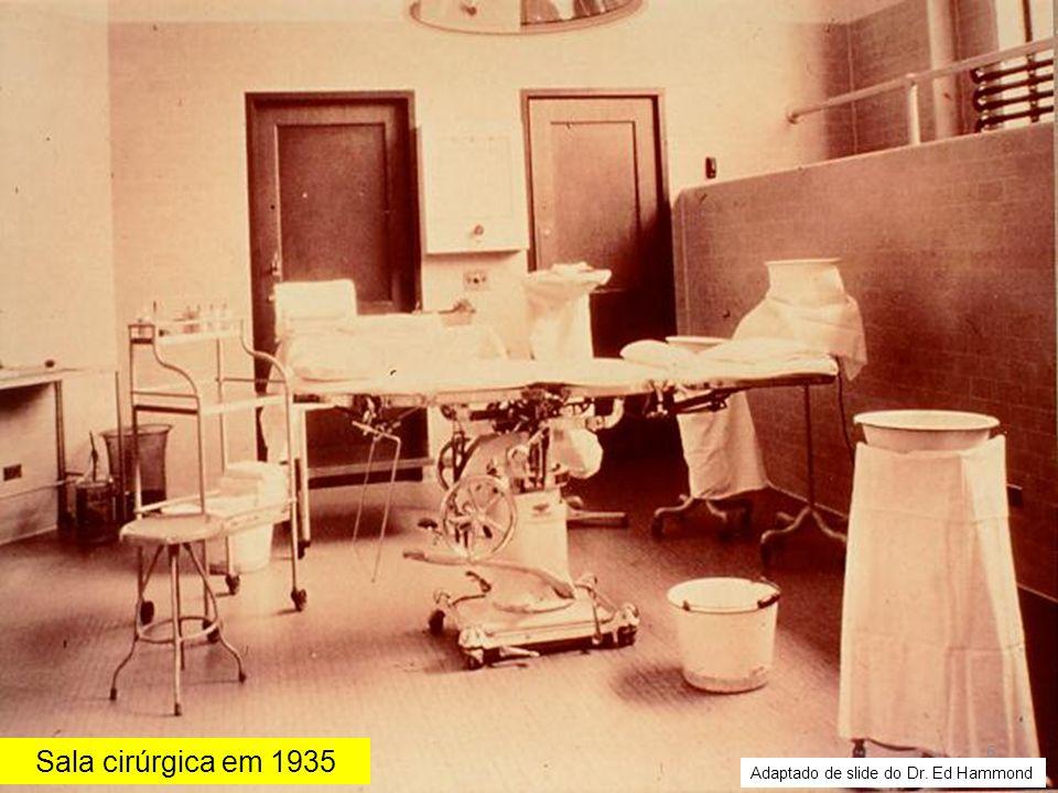 Sala cirúrgica em 1935 6 Adaptado de slide do Dr. Ed Hammond