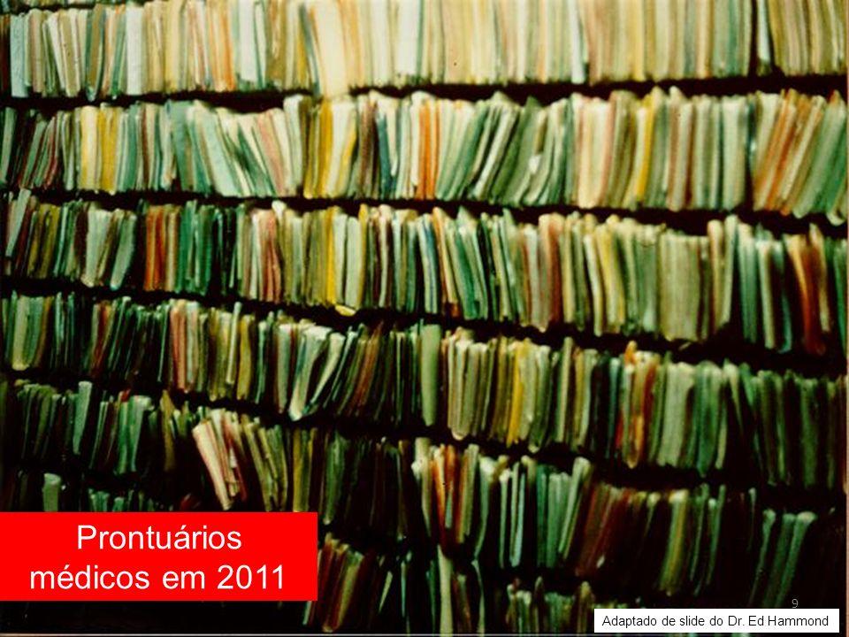 Prontuários médicos em 2011 9 Adaptado de slide do Dr. Ed Hammond