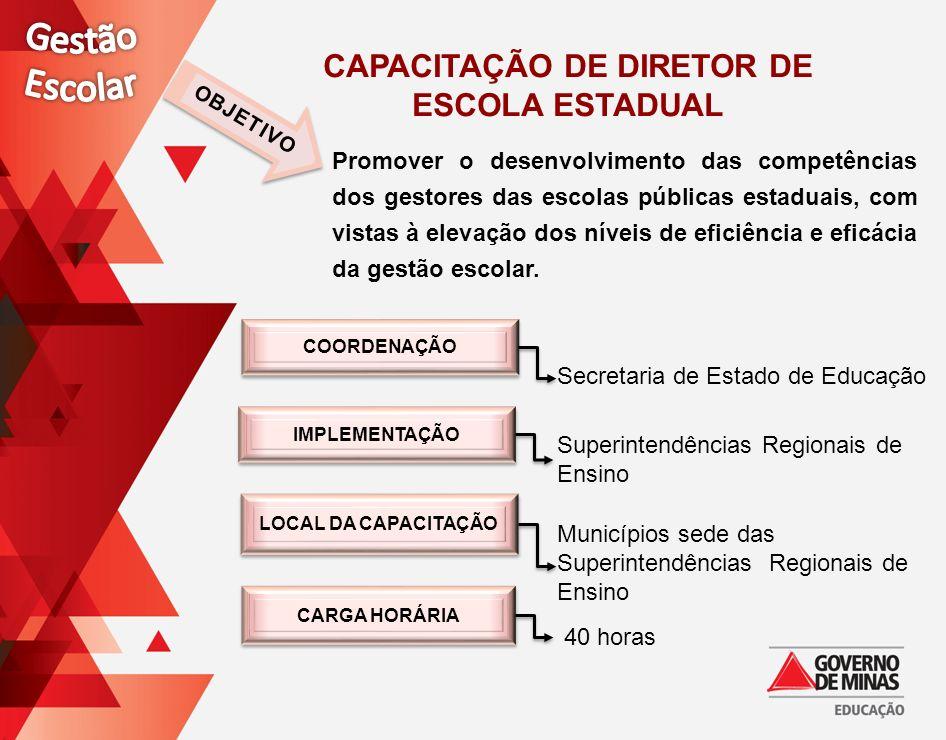 OBJETIVO Promover o desenvolvimento das competências dos gestores das escolas públicas estaduais, com vistas à elevação dos níveis de eficiência e efi