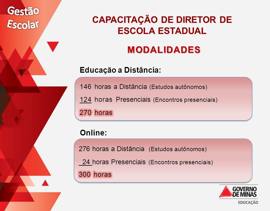 MODALIDADES Educação a Distância: Online: CAPACITAÇÃO DE DIRETOR DE ESCOLA ESTADUAL