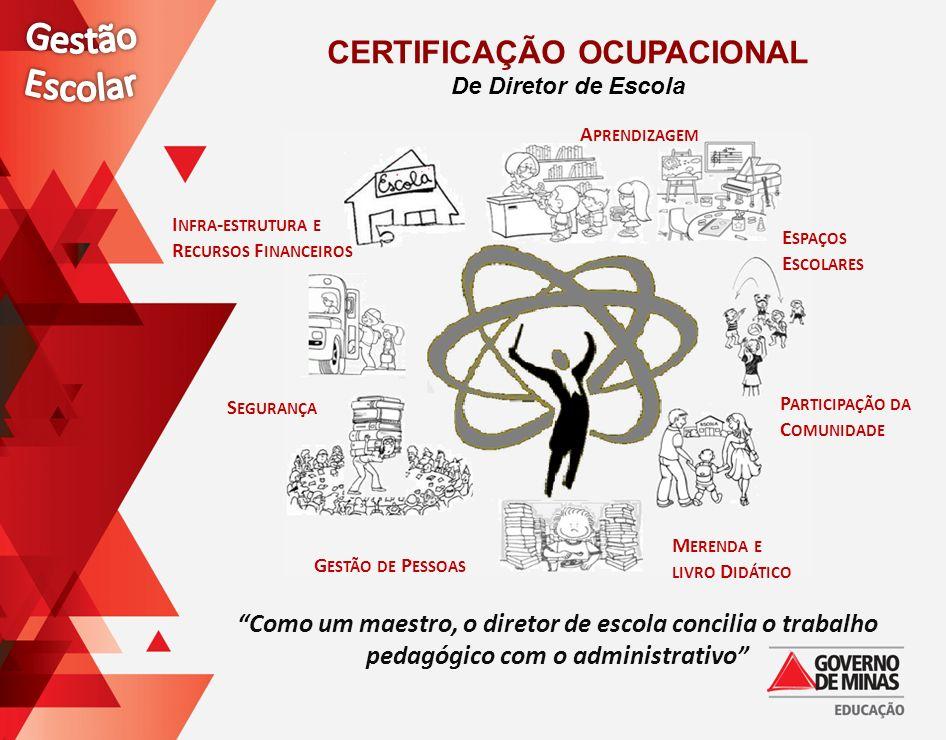 Como um maestro, o diretor de escola concilia o trabalho pedagógico com o administrativo E SPAÇOS E SCOLARES P ARTICIPAÇÃO DA C OMUNIDADE I NFRA - EST
