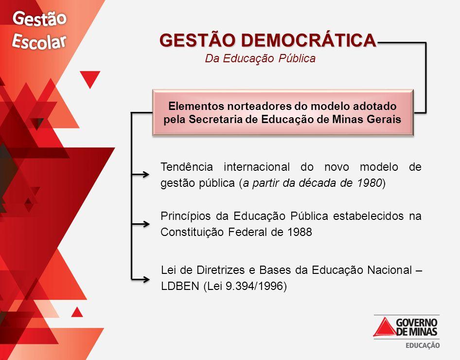 GESTÃO DEMOCRÁTICA GESTÃO DEMOCRÁTICA Da Educação Pública Tendência internacional do novo modelo de gestão pública (a partir da década de 1980) Princí