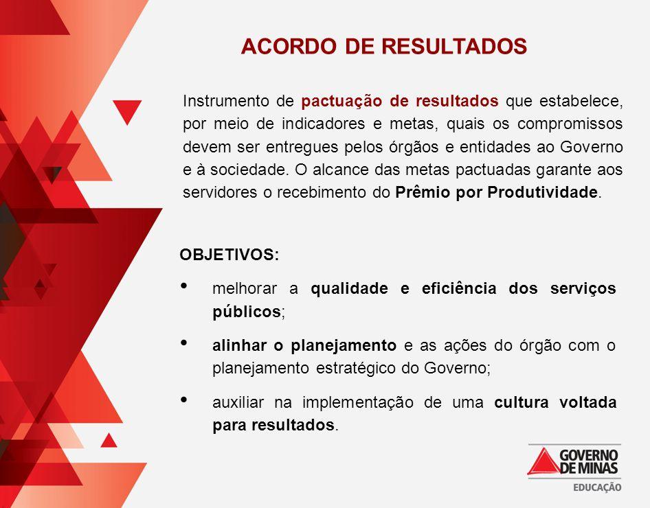 ACORDO DE RESULTADOS Instrumento de pactuação de resultados que estabelece, por meio de indicadores e metas, quais os compromissos devem ser entregues