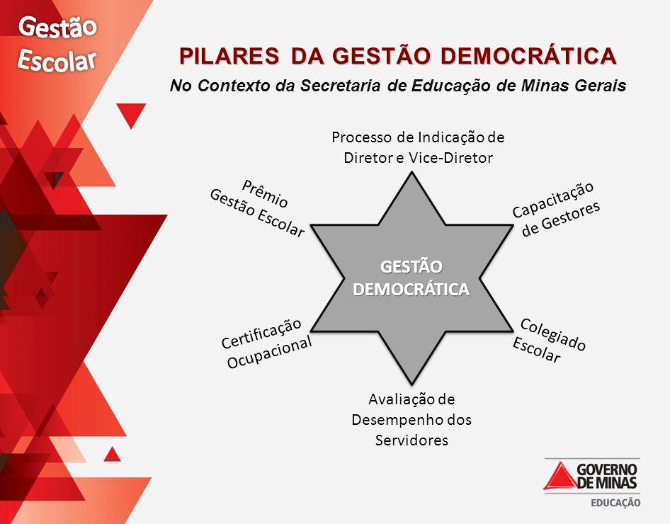 Os critérios e as condições para a indicação de candidatos ao cargo de Diretor e à função de Vice-diretor de Escola Estadual são estabelecidos em legislação da Secretaria de Estado de Educação de Minas Gerais.