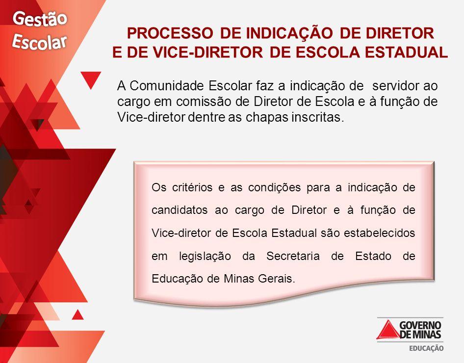 Os critérios e as condições para a indicação de candidatos ao cargo de Diretor e à função de Vice-diretor de Escola Estadual são estabelecidos em legi