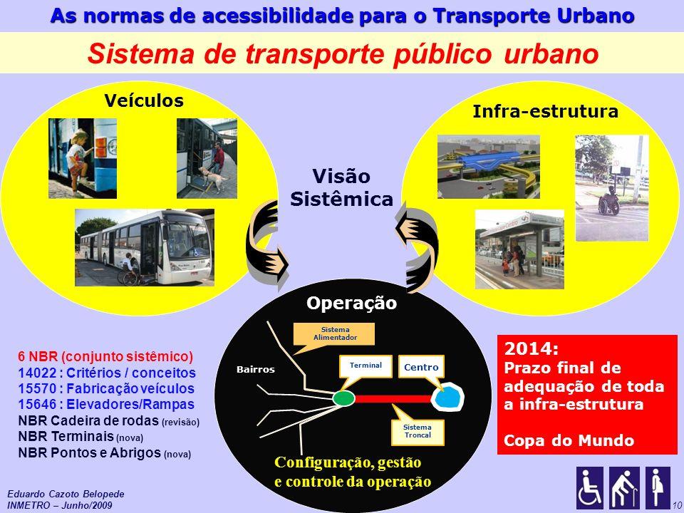 As normas de acessibilidade para o Transporte Urbano 10 Sistema de transporte público urbano Veículos Infra-estrutura Operação Configuração, gestão e