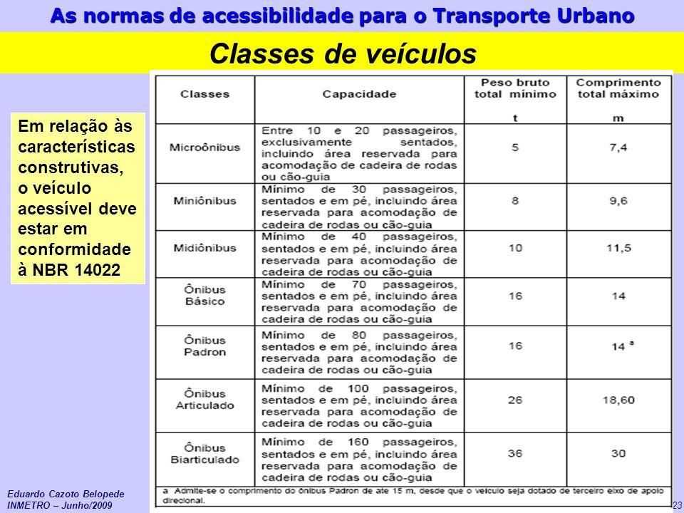 As normas de acessibilidade para o Transporte Urbano 23 Classes de veículos Em relação às características construtivas, o veículo acessível deve estar