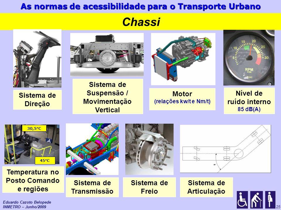 As normas de acessibilidade para o Transporte Urbano 25 Chassi Sistema de Direção Sistema de Suspensão / Movimentação Vertical Motor (relações kw/t e