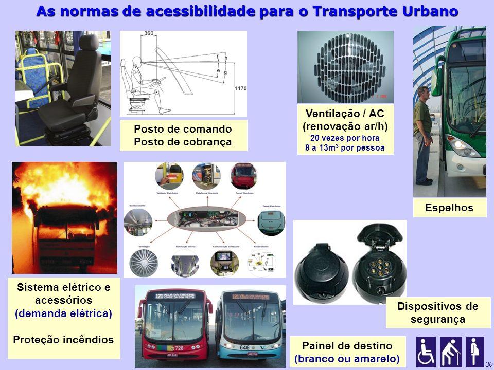 As normas de acessibilidade para o Transporte Urbano 30 Posto de comando Posto de cobrança Ventilação / AC (renovação ar/h) 20 vezes por hora 8 a 13m