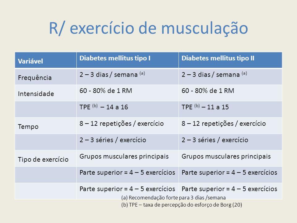 R/ exercício de musculação Variável Diabetes mellitus tipo IDiabetes mellitus tipo II Frequência 2 – 3 dias / semana (a) Intensidade 60 - 80% de 1 RM TPE (b) – 14 a 16TPE (b) – 11 a 15 Tempo 8 – 12 repetições / exercício 2 – 3 séries / exercício Tipo de exercício Grupos musculares principais Parte superior = 4 – 5 exercícios (a) Recomendação forte para 3 dias /semana (b) TPE – taxa de percepção do esforço de Borg (20)