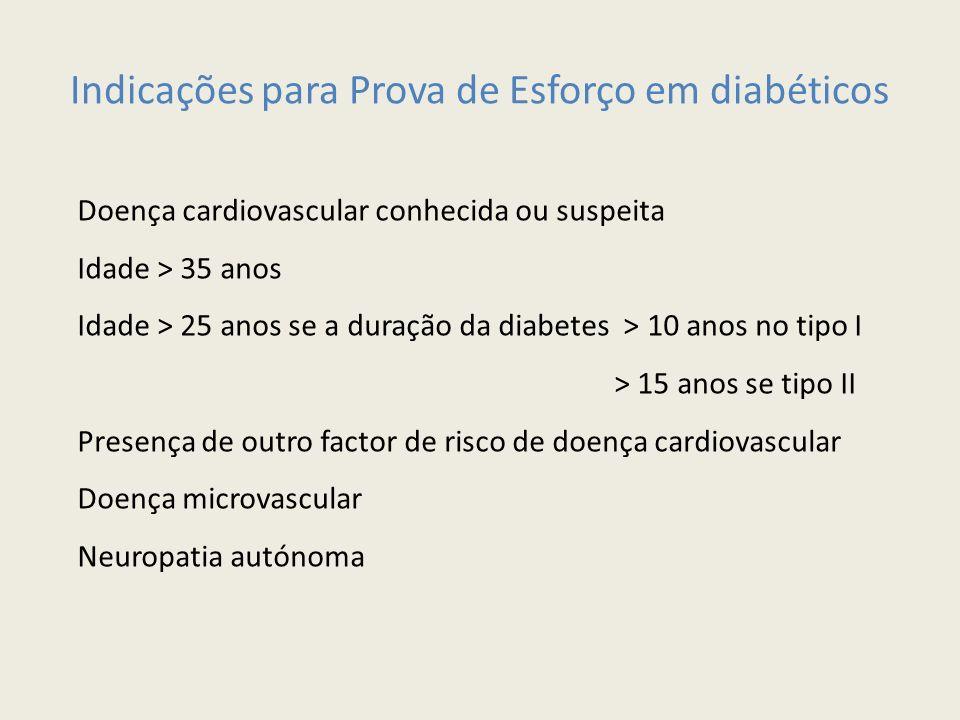 Indicações para Prova de Esforço em diabéticos Doença cardiovascular conhecida ou suspeita Idade > 35 anos Idade > 25 anos se a duração da diabetes >
