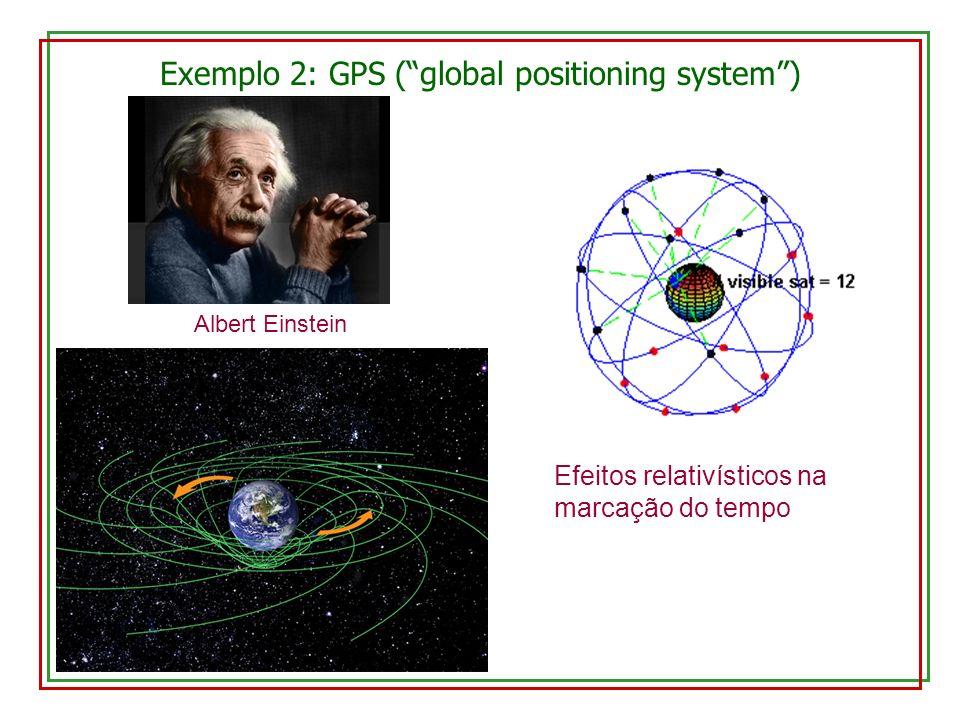 Exemplo 2: GPS (global positioning system) Efeitos relativísticos na marcação do tempo Albert Einstein