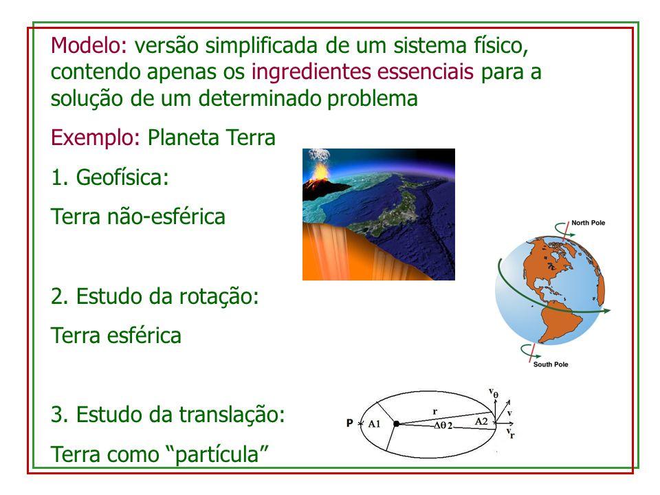 Modelo: versão simplificada de um sistema físico, contendo apenas os ingredientes essenciais para a solução de um determinado problema Exemplo: Planet