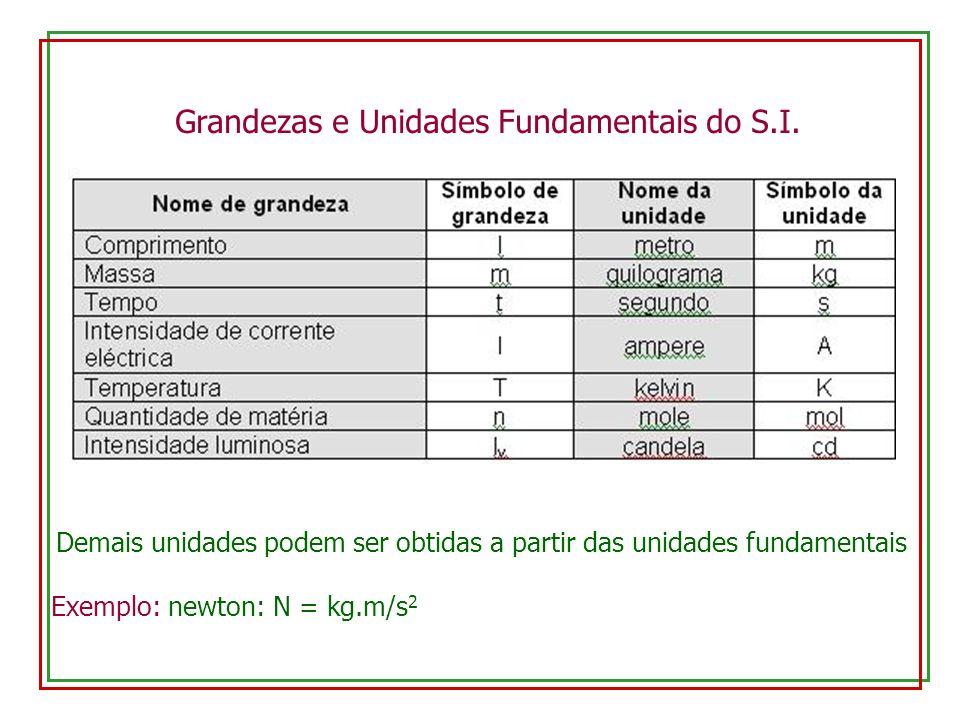 Grandezas e Unidades Fundamentais do S.I. Demais unidades podem ser obtidas a partir das unidades fundamentais Exemplo: newton: N = kg.m/s 2