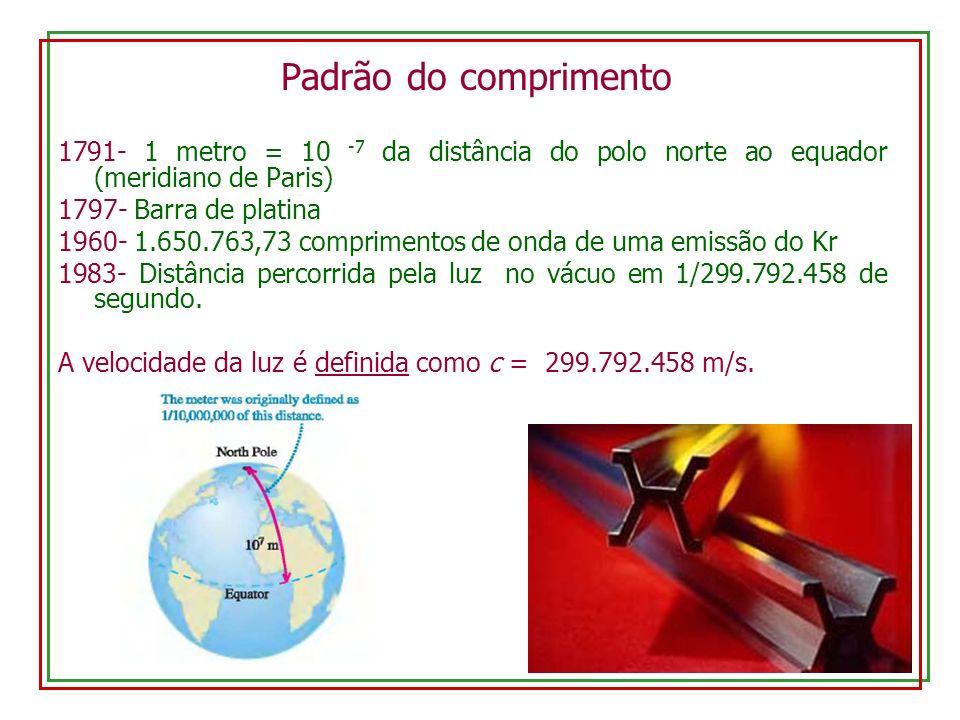 1791- 1 metro = 10 -7 da distância do polo norte ao equador (meridiano de Paris) 1797- Barra de platina 1960- 1.650.763,73 comprimentos de onda de uma
