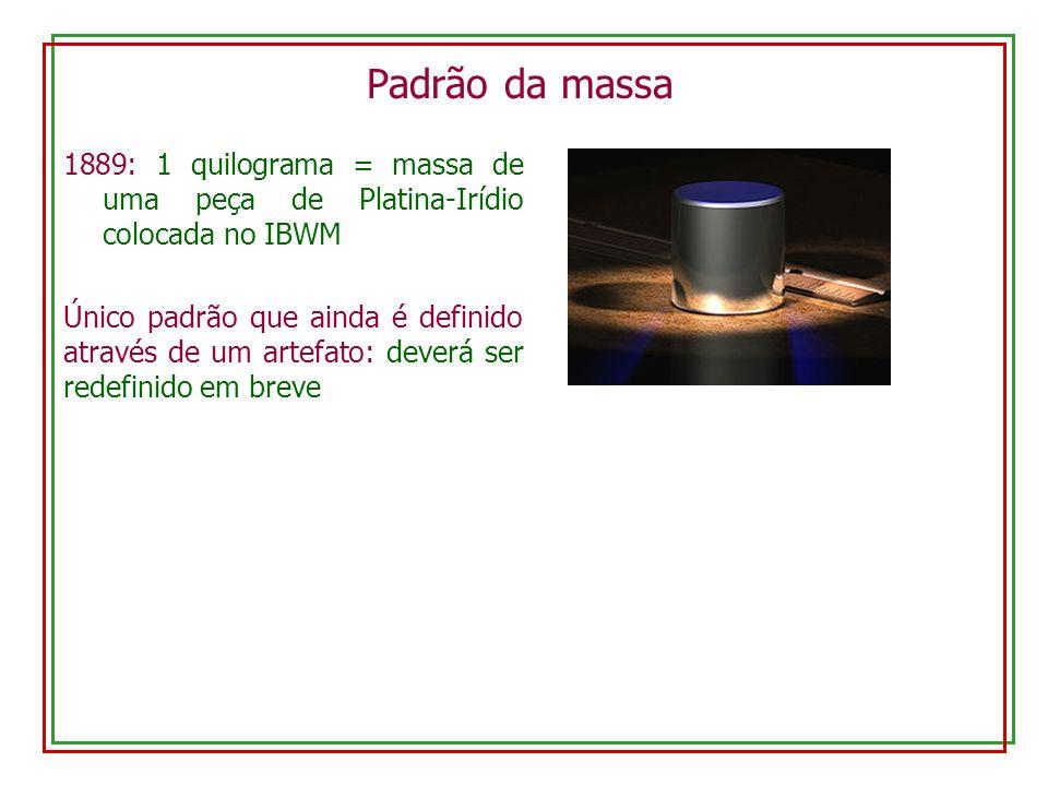 Padrão da massa 1889: 1 quilograma = massa de uma peça de Platina-Irídio colocada no IBWM Único padrão que ainda é definido através de um artefato: de