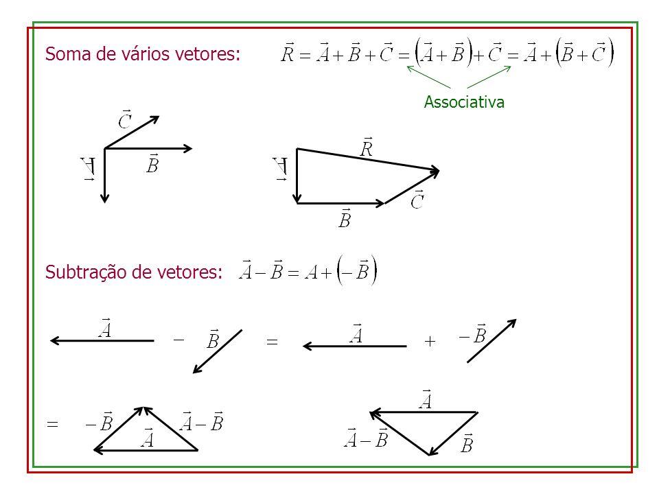 Soma de vários vetores: Associativa Subtração de vetores: