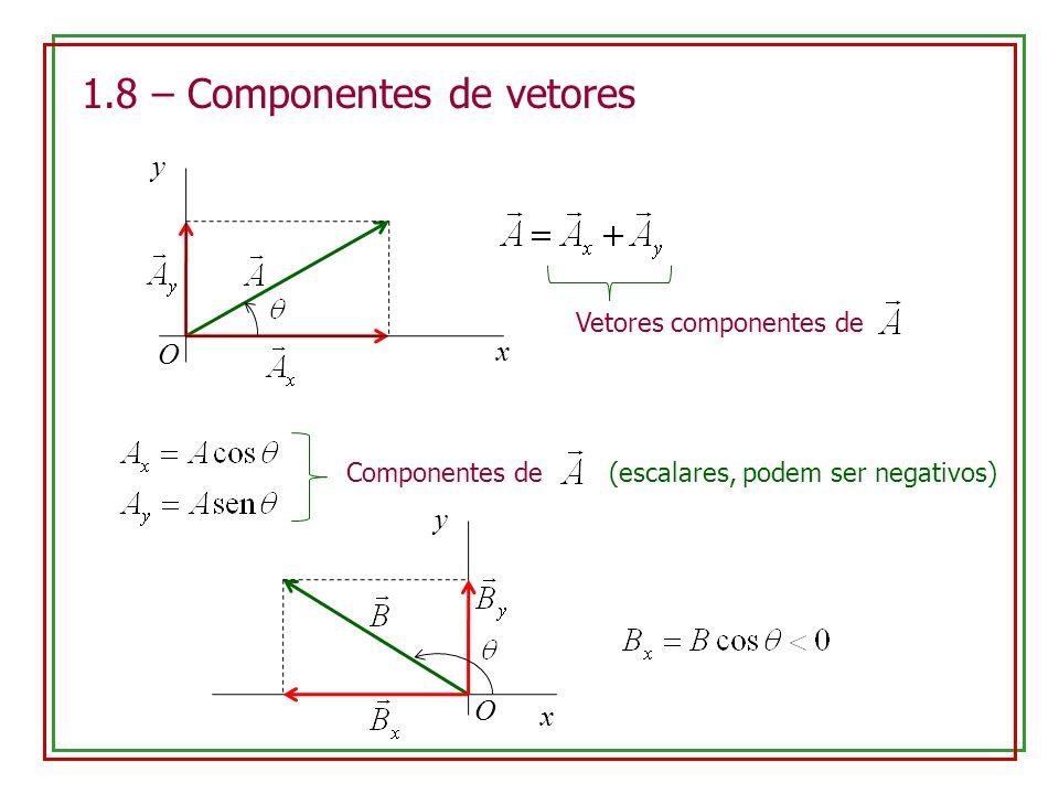 1.8 – Componentes de vetores Vetores componentes de Componentes de (escalares, podem ser negativos) y x O y x O