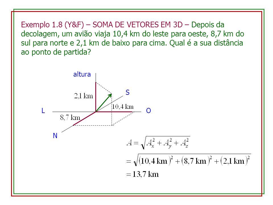 Exemplo 1.8 (Y&F) – SOMA DE VETORES EM 3D – Depois da decolagem, um avião viaja 10,4 km do leste para oeste, 8,7 km do sul para norte e 2,1 km de baix